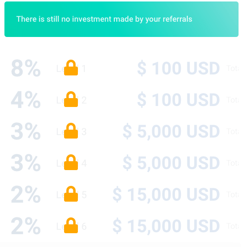 Mind Capital referral system